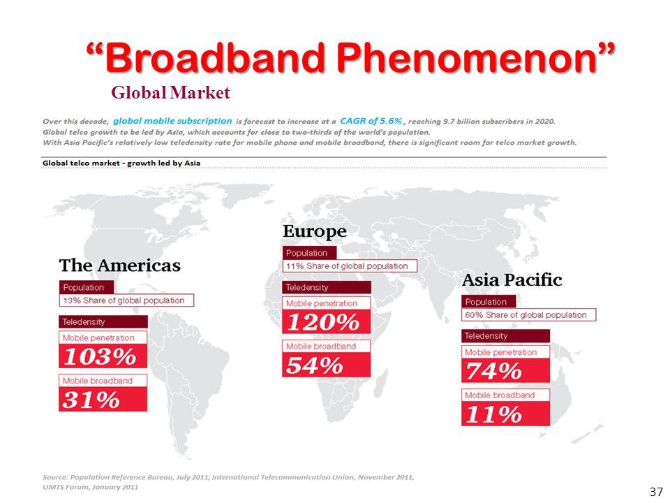 "37 ""Broadband Phenomenon"" Global Market"
