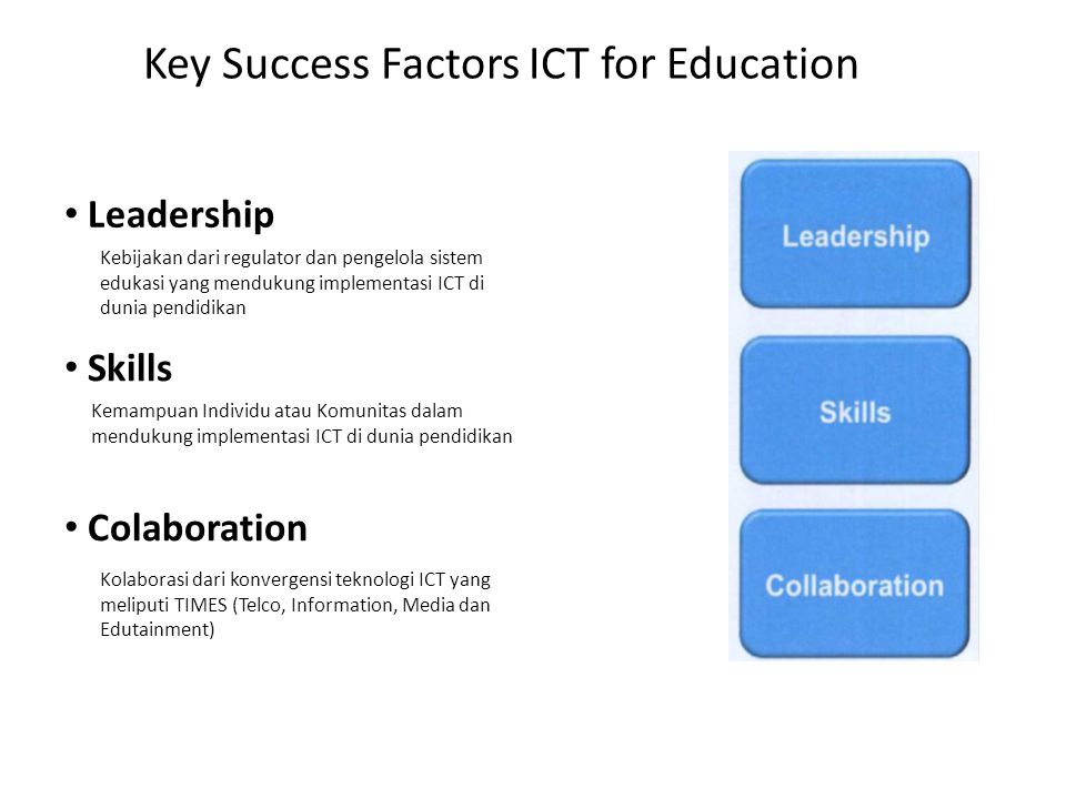 Key Success Factors ICT for Education • Leadership • Skills • Colaboration Kolaborasi dari konvergensi teknologi ICT yang meliputi TIMES (Telco, Infor