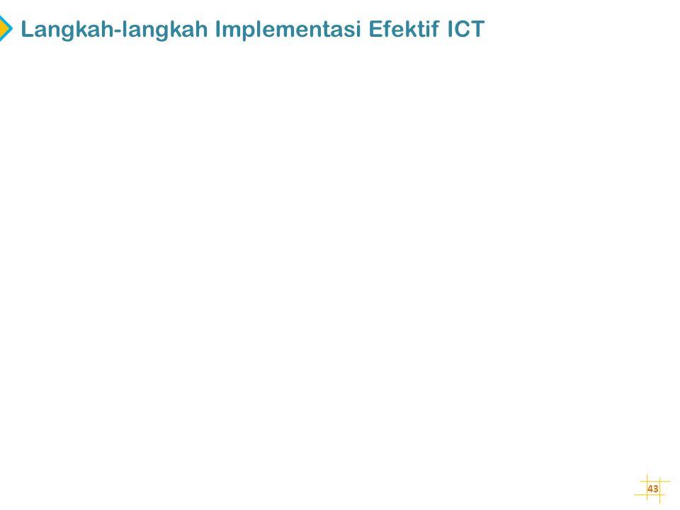 43 Langkah-langkah Implementasi Efektif ICT