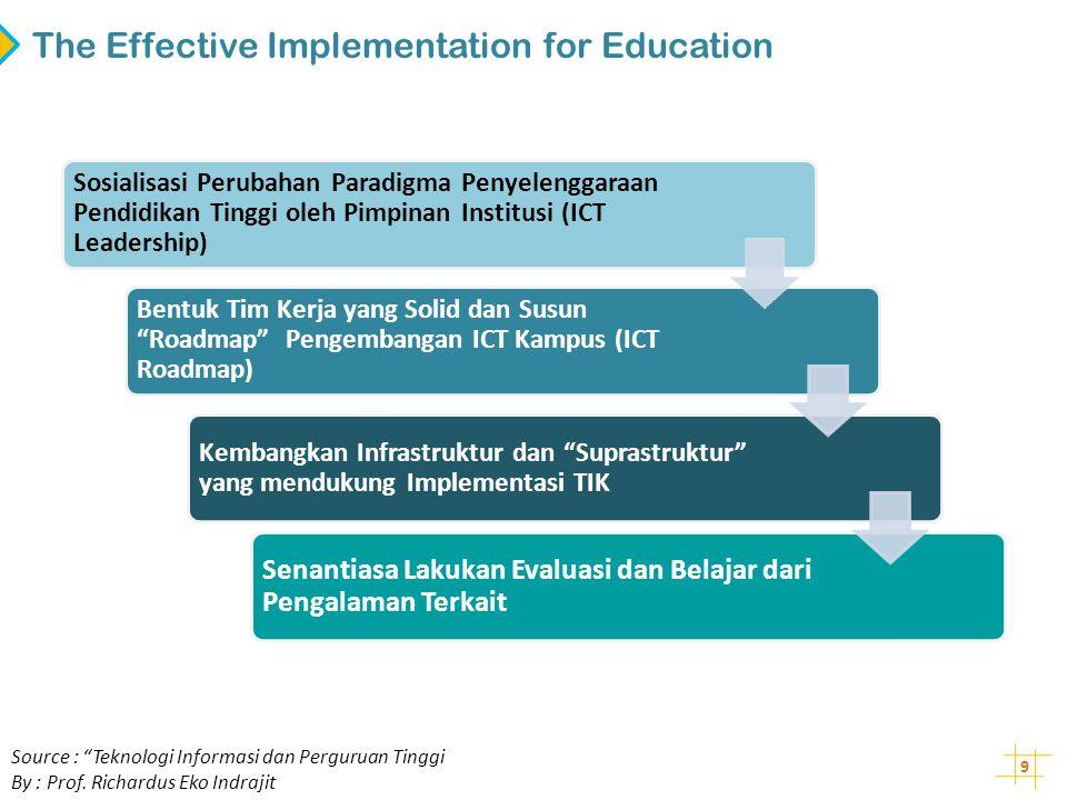 """9 Sosialisasi Perubahan Paradigma Penyelenggaraan Pendidikan Tinggi oleh Pimpinan Institusi (ICT Leadership) Bentuk Tim Kerja yang Solid dan Susun """"Ro"""