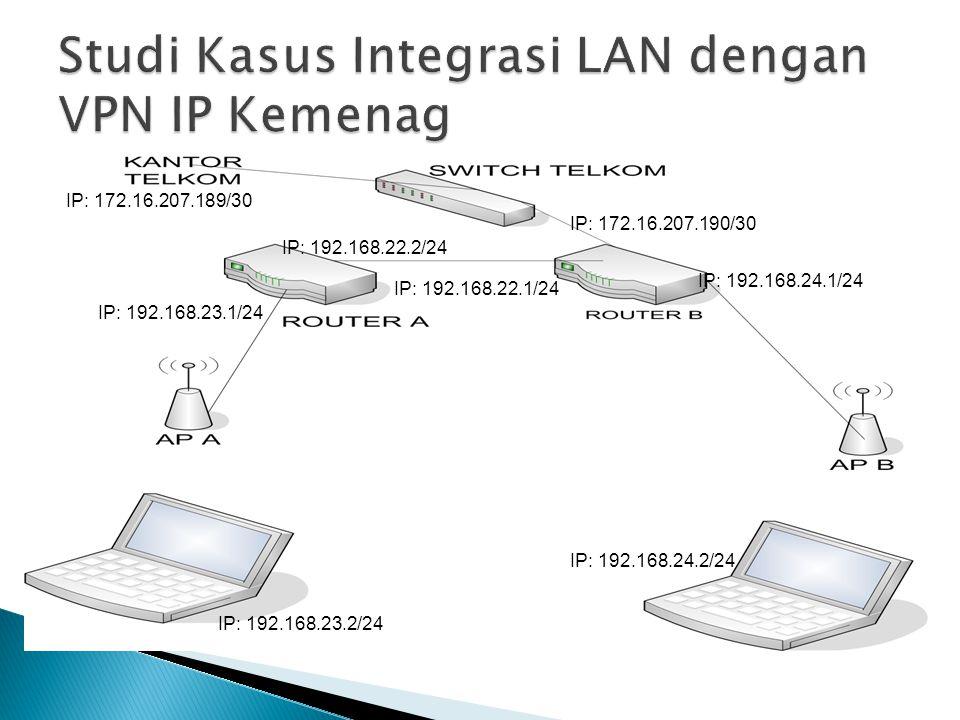 IP: 172.16.207.190/30 IP: 172.16.207.189/30 IP: 192.168.23.1/24 IP: 192.168.24.1/24 IP: 192.168.22.2/24 IP: 192.168.22.1/24 IP: 192.168.23.2/24 IP: 19