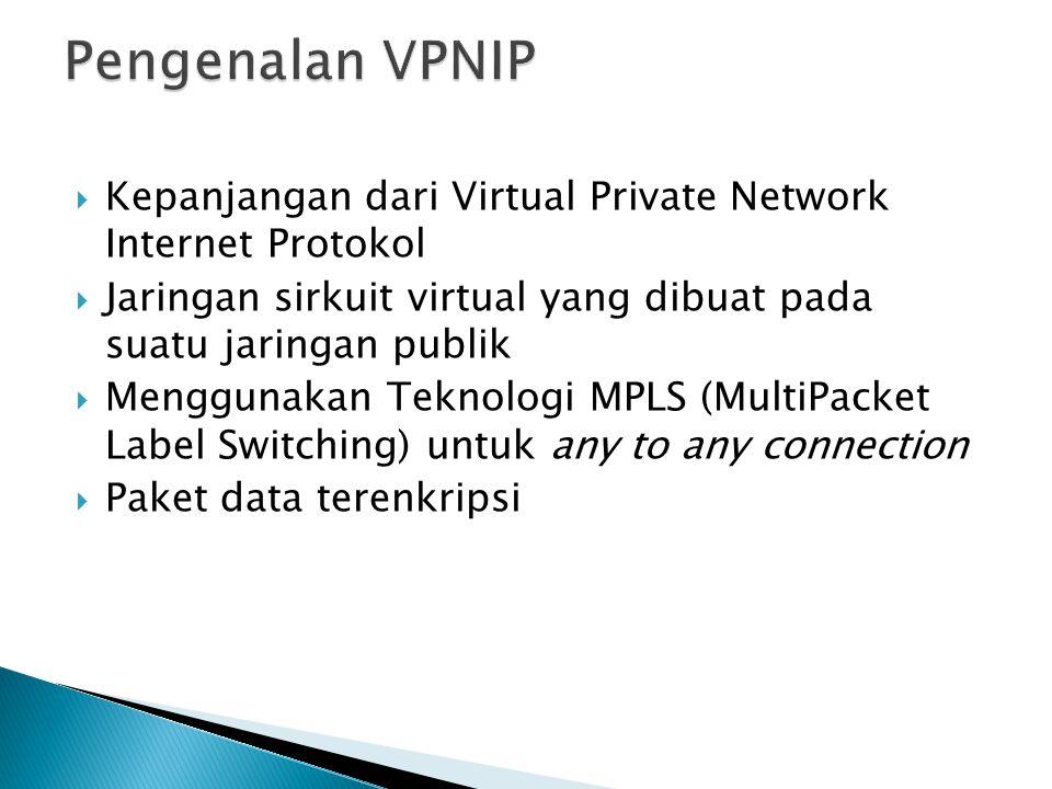  Kepanjangan dari Virtual Private Network Internet Protokol  Jaringan sirkuit virtual yang dibuat pada suatu jaringan publik  Menggunakan Teknologi