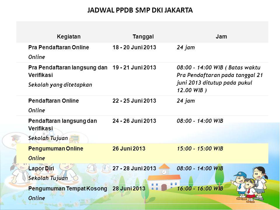 JADWAL PPDB SMP DKI JAKARTA 4 KegiatanTanggalJam Pra Pendaftaran Online Online 18 - 20 Juni 2013 24 jam Pra Pendaftaran langsung dan Verifikasi Sekola