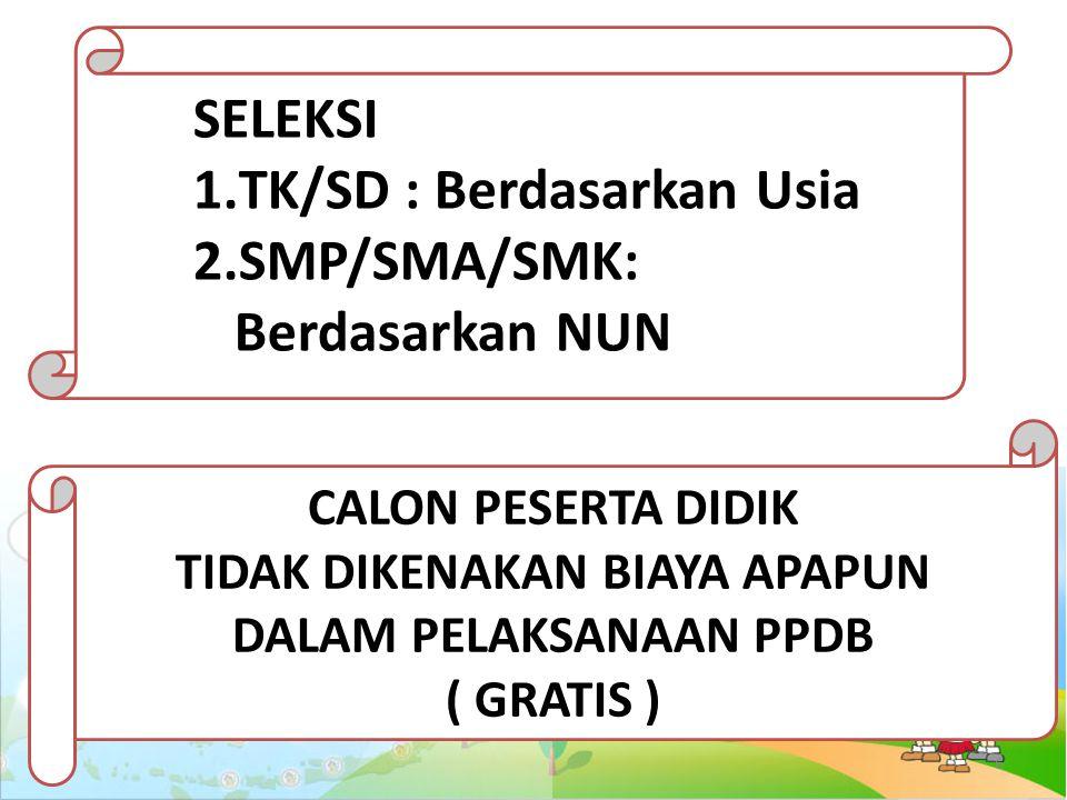 6 SELEKSI 1.TK/SD : Berdasarkan Usia 2.SMP/SMA/SMK: Berdasarkan NUN CALON PESERTA DIDIK TIDAK DIKENAKAN BIAYA APAPUN DALAM PELAKSANAAN PPDB ( GRATIS )