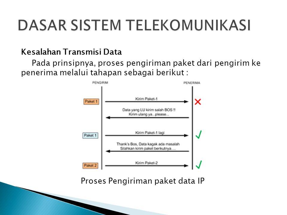 Kesalahan Transmisi Data Pada prinsipnya, proses pengiriman paket dari pengirim ke penerima melalui tahapan sebagai berikut : Proses Pengiriman paket