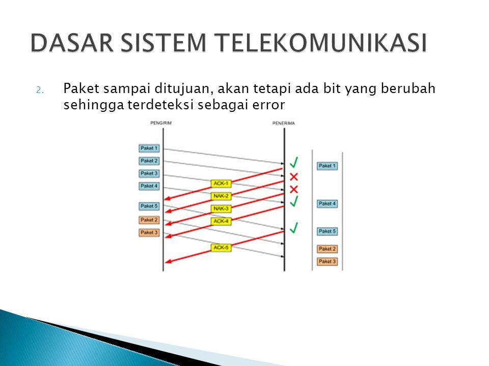2. Paket sampai ditujuan, akan tetapi ada bit yang berubah sehingga terdeteksi sebagai error