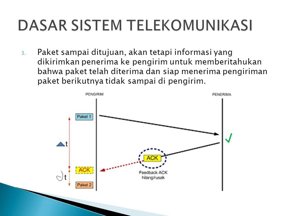 3. Paket sampai ditujuan, akan tetapi informasi yang dikirimkan penerima ke pengirim untuk memberitahukan bahwa paket telah diterima dan siap menerima