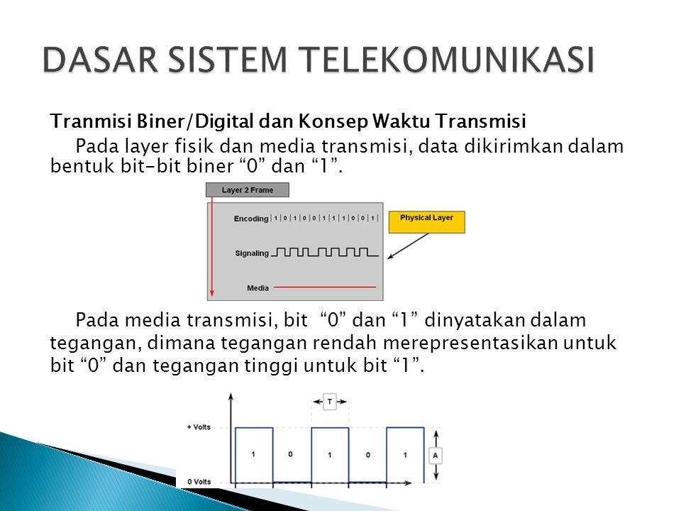 """Tranmisi Biner/Digital dan Konsep Waktu Transmisi Pada layer fisik dan media transmisi, data dikirimkan dalam bentuk bit-bit biner """"0"""" dan """"1"""". Pada m"""