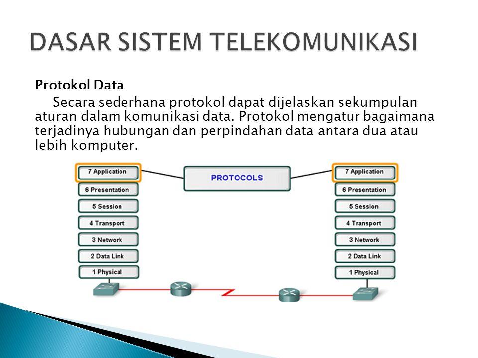 Protokol Data Secara sederhana protokol dapat dijelaskan sekumpulan aturan dalam komunikasi data. Protokol mengatur bagaimana terjadinya hubungan dan