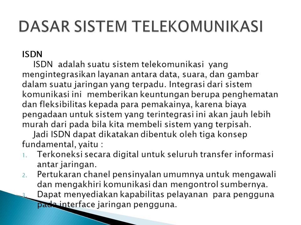 ISDN ISDN adalah suatu sistem telekomunikasi yang mengintegrasikan layanan antara data, suara, dan gambar dalam suatu jaringan yang terpadu. Integrasi