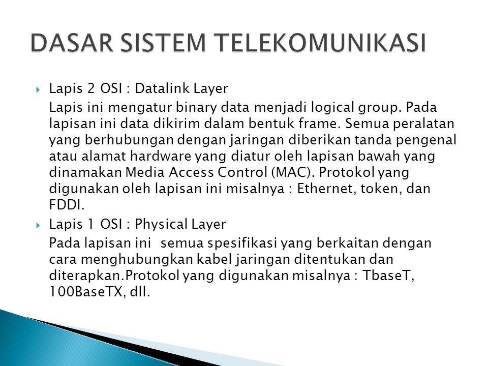  Lapis 2 OSI : Datalink Layer Lapis ini mengatur binary data menjadi logical group. Pada lapisan ini data dikirim dalam bentuk frame. Semua peralatan