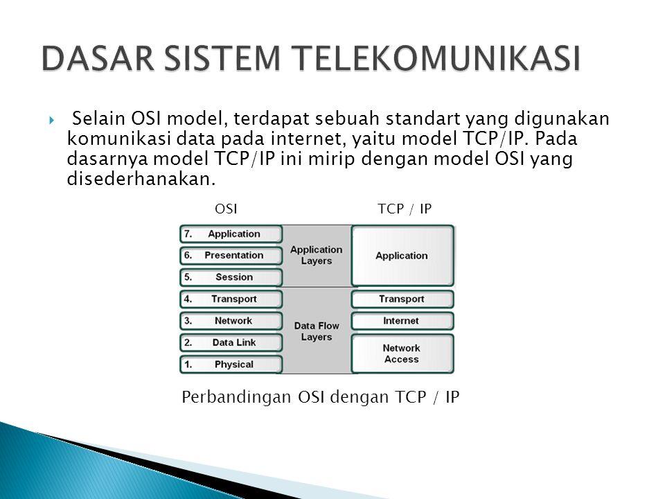  Selain OSI model, terdapat sebuah standart yang digunakan komunikasi data pada internet, yaitu model TCP/IP. Pada dasarnya model TCP/IP ini mirip de