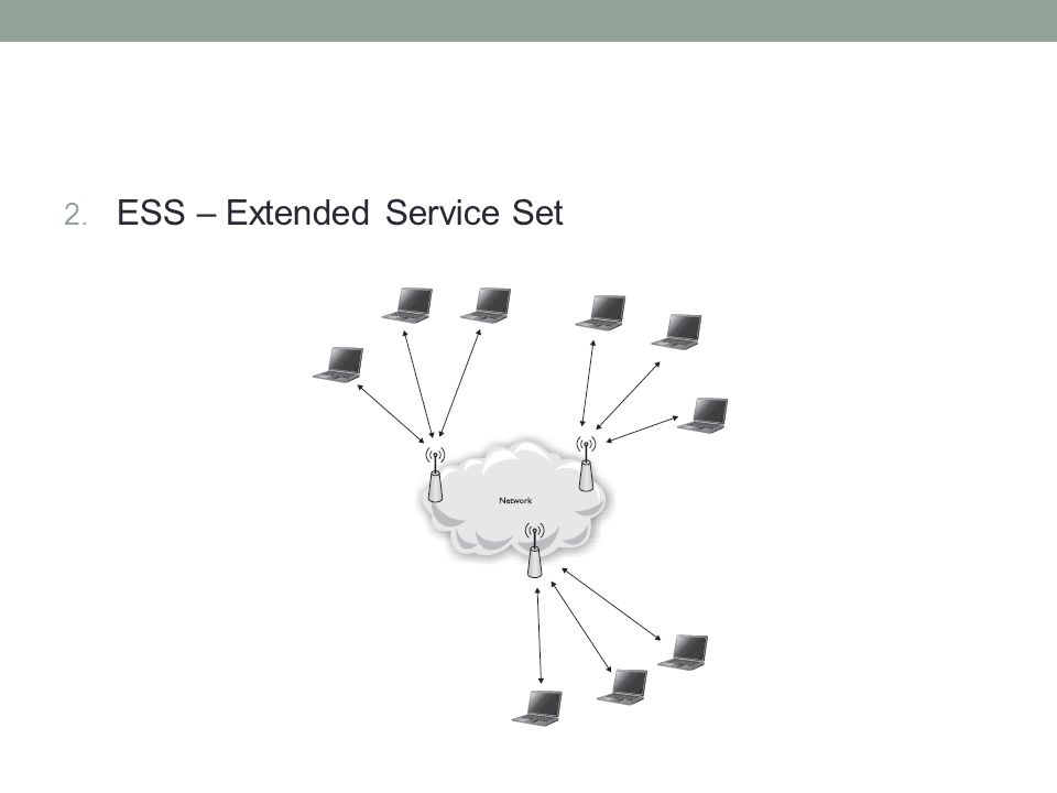 2. ESS – Extended Service Set