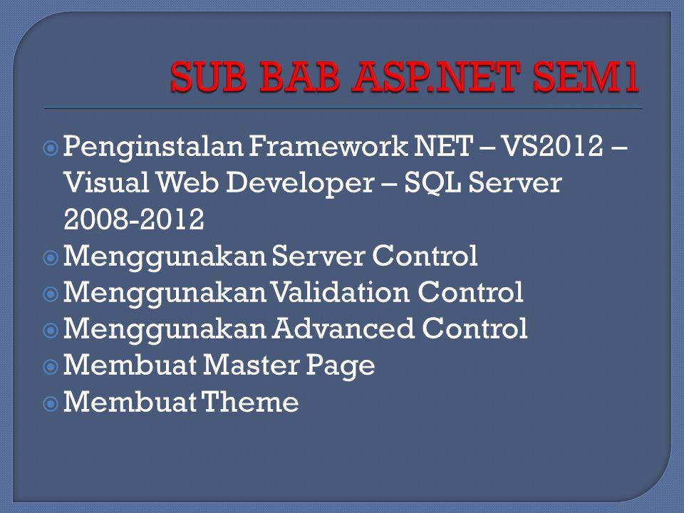  Penginstalan Framework NET – VS2012 – Visual Web Developer – SQL Server 2008-2012  Menggunakan Server Control  Menggunakan Validation Control  Menggunakan Advanced Control  Membuat Master Page  Membuat Theme