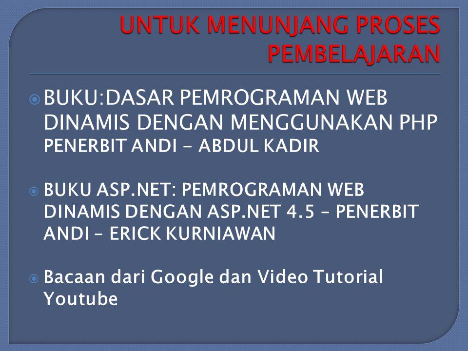  BUKU:DASAR PEMROGRAMAN WEB DINAMIS DENGAN MENGGUNAKAN PHP PENERBIT ANDI - ABDUL KADIR  BUKU ASP.NET: PEMROGRAMAN WEB DINAMIS DENGAN ASP.NET 4.5 – PENERBIT ANDI – ERICK KURNIAWAN  Bacaan dari Google dan Video Tutorial Youtube