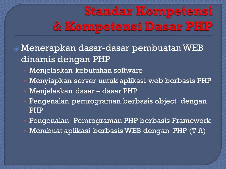  Menerapkan dasar-dasar pembuatan WEB dinamis dengan PHP • Menjelaskan kebutuhan software • Menyiapkan server untuk aplikasi web berbasis PHP • Menjelaskan dasar – dasar PHP • Pengenalan pemrograman berbasis object dengan PHP • Pengenalan Pemrograman PHP berbasis Framework • Membuat aplikasi berbasis WEB dengan PHP (T A)