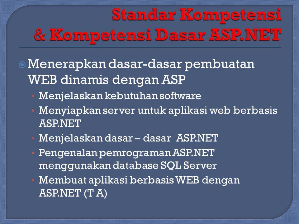  Menerapkan dasar-dasar pembuatan WEB dinamis dengan ASP • Menjelaskan kebutuhan software • Menyiapkan server untuk aplikasi web berbasis ASP.NET • Menjelaskan dasar – dasar ASP.NET • Pengenalan pemrograman ASP.NET menggunakan database SQL Server • Membuat aplikasi berbasis WEB dengan ASP.NET (T A)