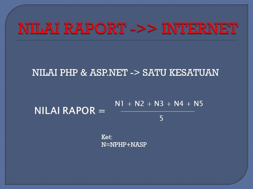 N1 + N2 + N3 + N4 + N5 5 NILAI RAPOR = NILAI PHP & ASP.NET -> SATU KESATUAN Ket: N=NPHP+NASP