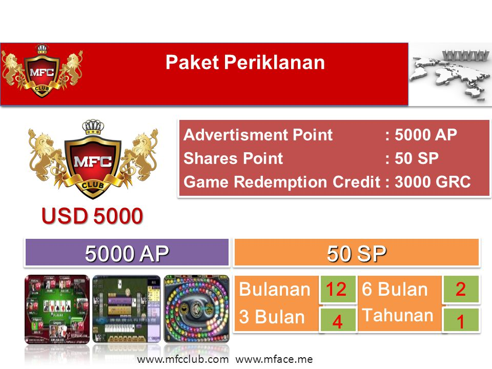 www.mfcclub.comwww.mface.me Paket Periklanan Advertisment Point : 5000 AP Shares Point : 50 SP Game Redemption Credit : 3000 GRC Advertisment Point : 5000 AP Shares Point : 50 SP Game Redemption Credit : 3000 GRC USD 5000 5000 AP 50 SP Bulanan 3 Bulan Bulanan 3 Bulan 6 Bulan Tahunan 6 Bulan Tahunan 12 4 4 2 2 1 1