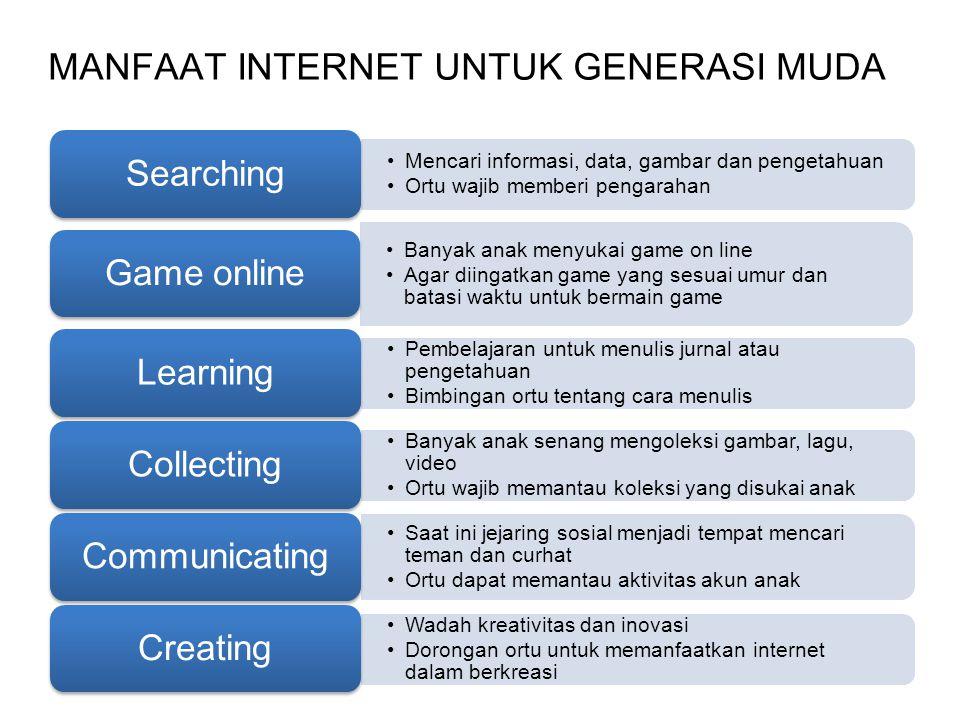 MANFAAT INTERNET UNTUK GENERASI MUDA •Mencari informasi, data, gambar dan pengetahuan •Ortu wajib memberi pengarahan Searching •Banyak anak menyukai g
