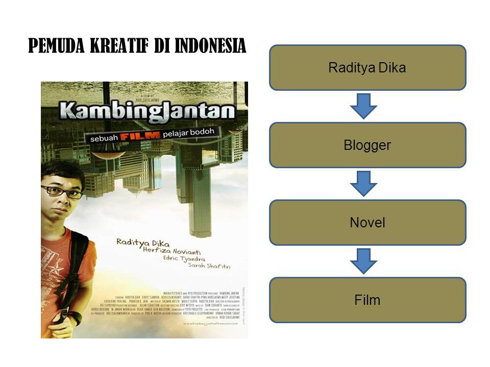 Raditya Dika Blogger Novel Film PEMUDA KREATIF DI INDONESIA