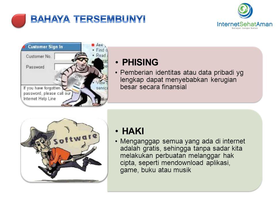 •PHISING •Pemberian identitas atau data pribadi yg lengkap dapat menyebabkan kerugian besar secara finansial •HAKI •Menganggap semua yang ada di inter