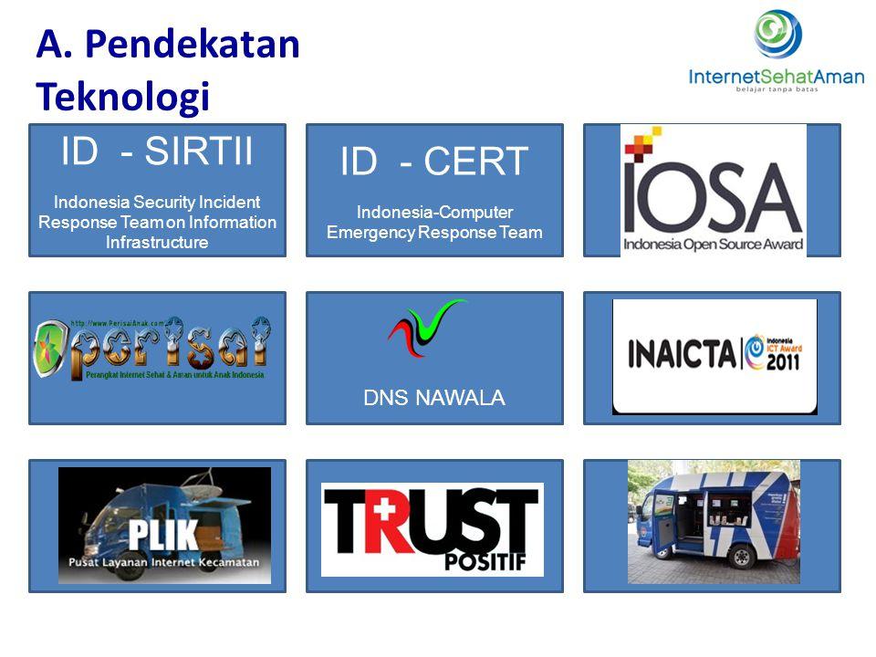 DNS NAWALA A. Pendekatan Teknologi ID - SIRTII Indonesia Security Incident Response Team on Information Infrastructure ID - CERT Indonesia-Computer Em
