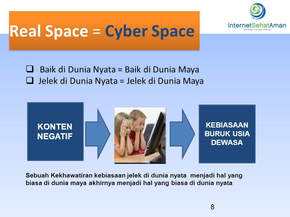 Real Space = Cyber Space  Baik di Dunia Nyata = Baik di Dunia Maya  Jelek di Dunia Nyata = Jelek di Dunia Maya Sebuah Kekhawatiran kebiasaan jelek d