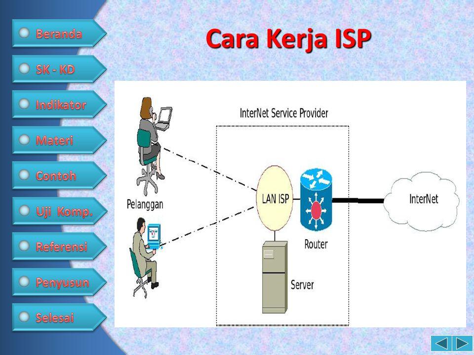 Cara Kerja ISP