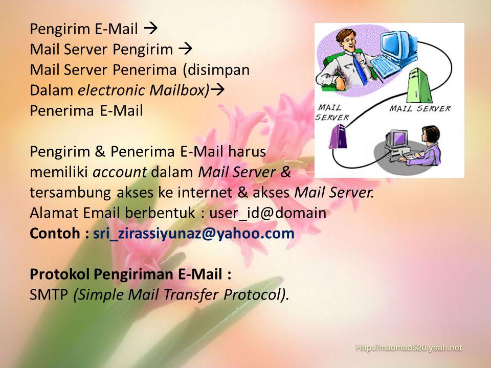 Pengirim E-Mail  Mail Server Pengirim  Mail Server Penerima (disimpan Dalam electronic Mailbox)  Penerima E-Mail Pengirim & Penerima E-Mail harus m