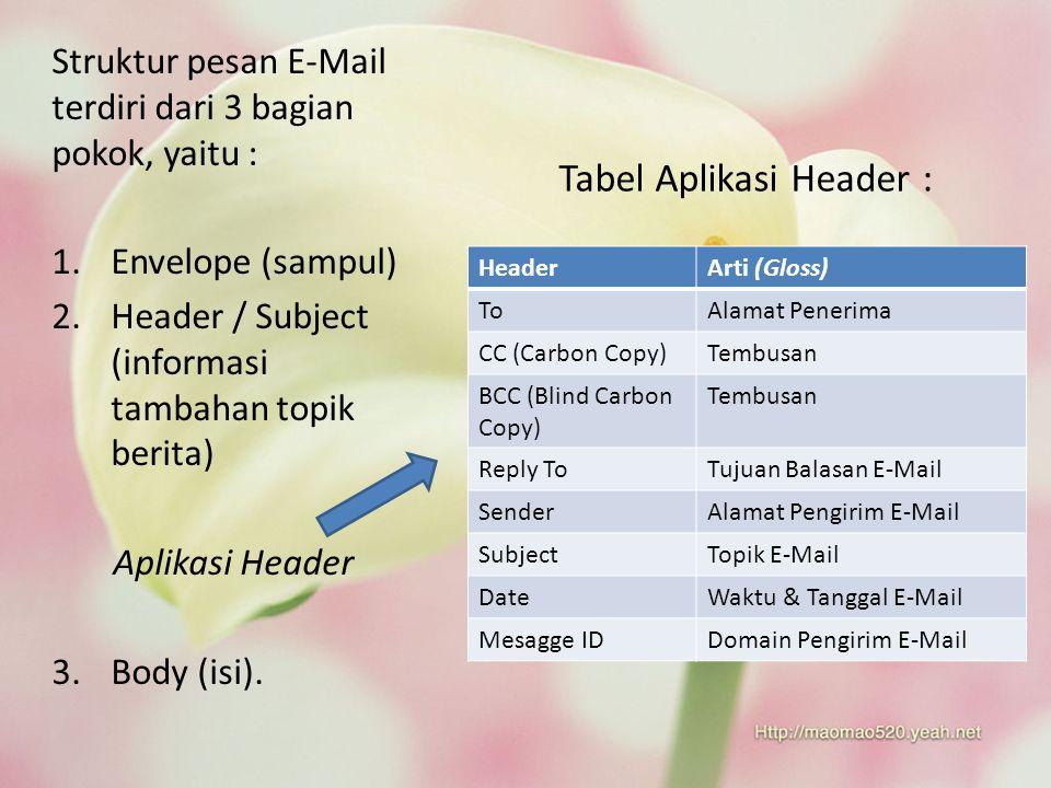 Tabel Aplikasi Header : Struktur pesan E-Mail terdiri dari 3 bagian pokok, yaitu : 1.Envelope (sampul) 2.Header / Subject (informasi tambahan topik be