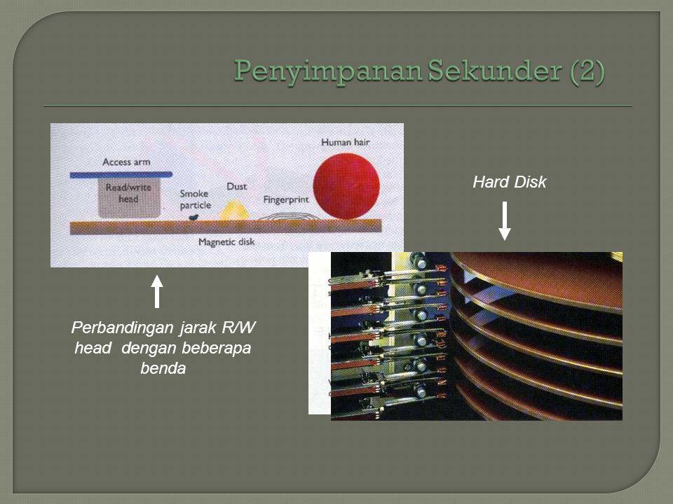 Perbandingan jarak R/W head dengan beberapa benda Hard Disk