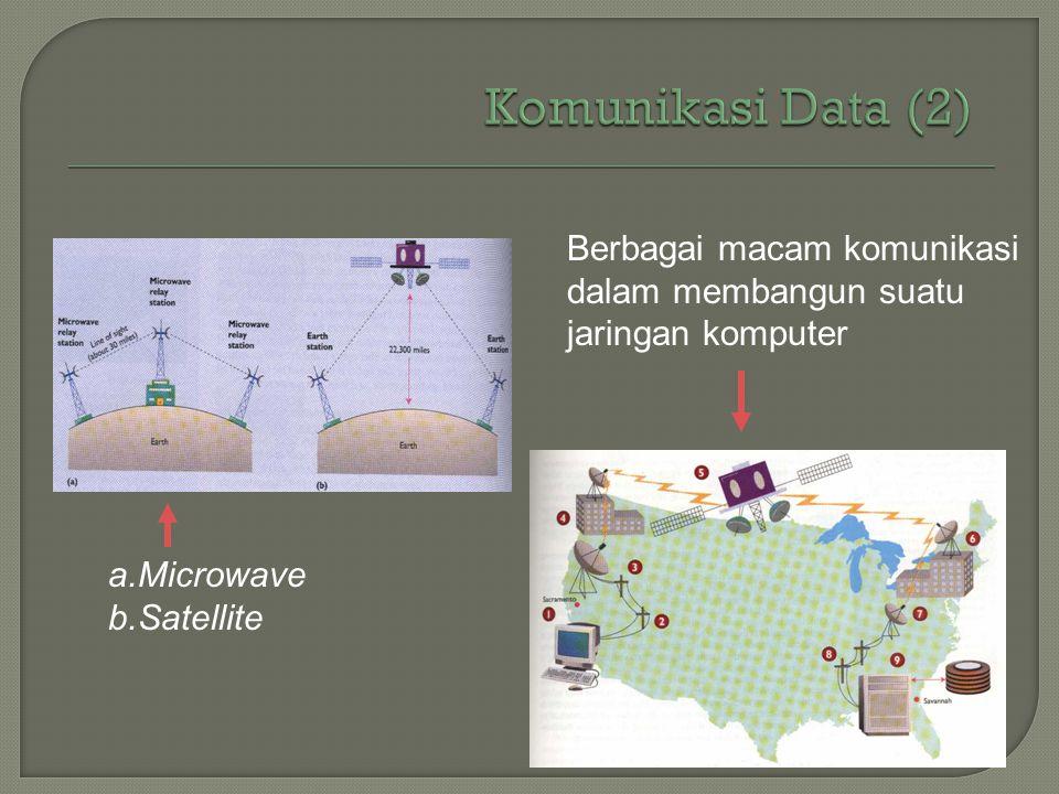 a.Microwave b.Satellite Berbagai macam komunikasi dalam membangun suatu jaringan komputer