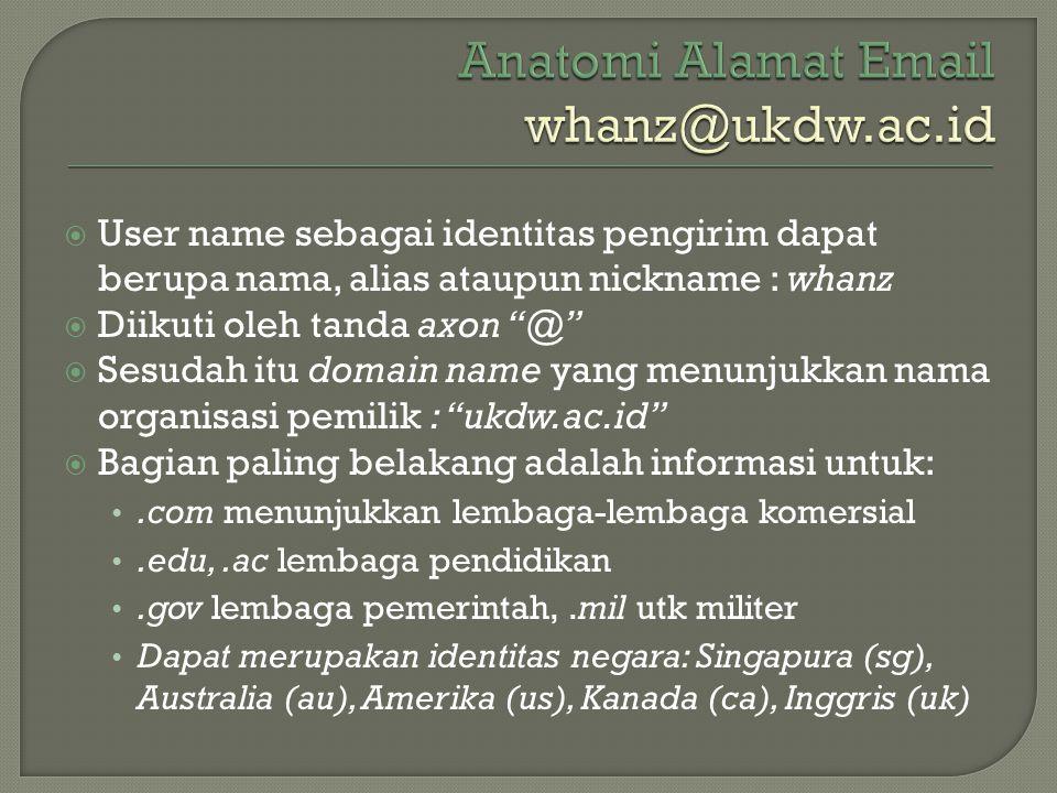""" User name sebagai identitas pengirim dapat berupa nama, alias ataupun nickname : whanz  Diikuti oleh tanda axon """"@""""  Sesudah itu domain name yang"""
