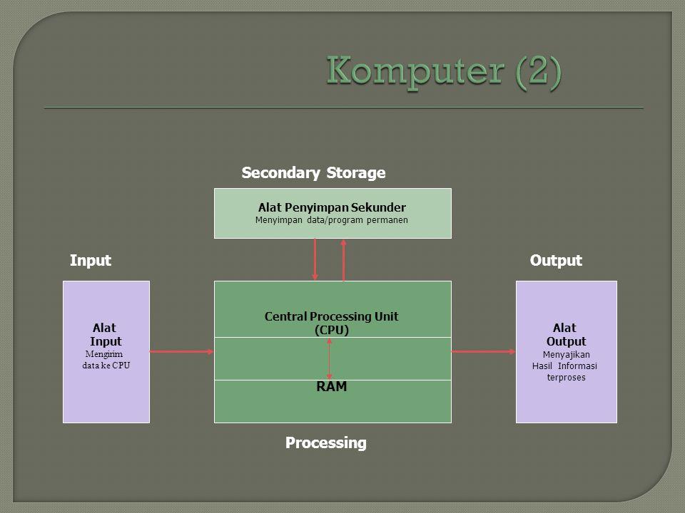 Alat Input Mengirim data ke CPU Central Processing Unit (CPU) RAM Alat Penyimpan Sekunder Menyimpan data/program permanen Alat Output Menyajikan Hasil