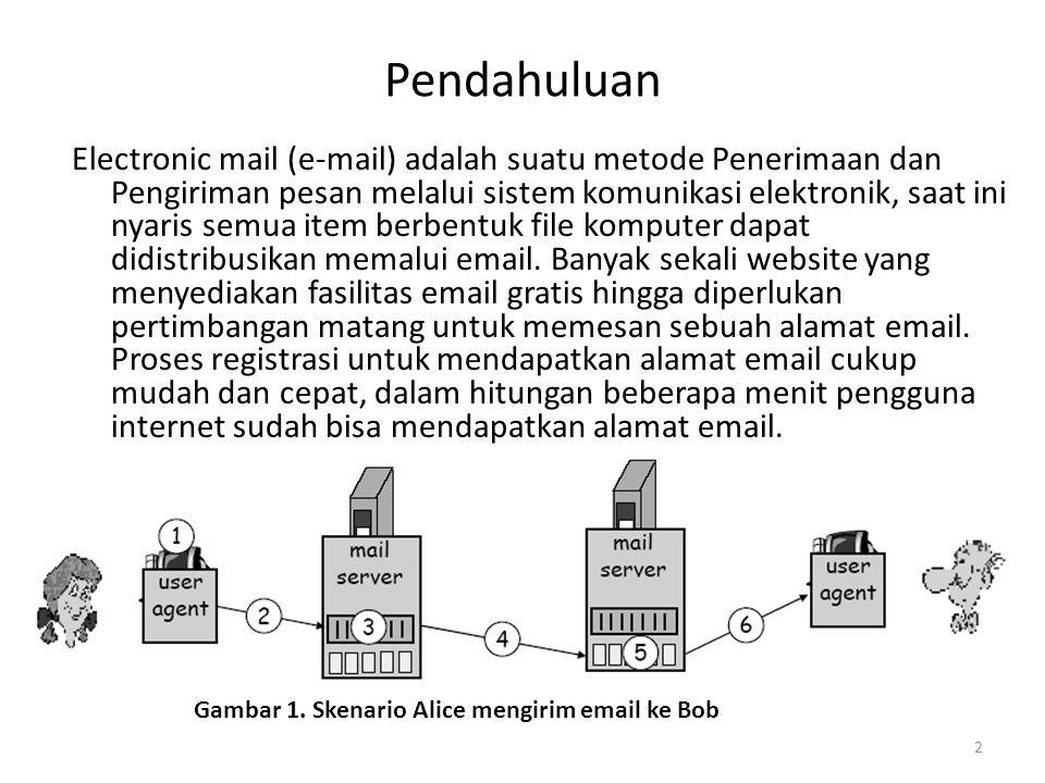 • Electronic mail adalah salah satu sarana komunikasi yang cukup handal, perbandingannya dengan mail adalah waktu pengirimannya yang sangat cepat.