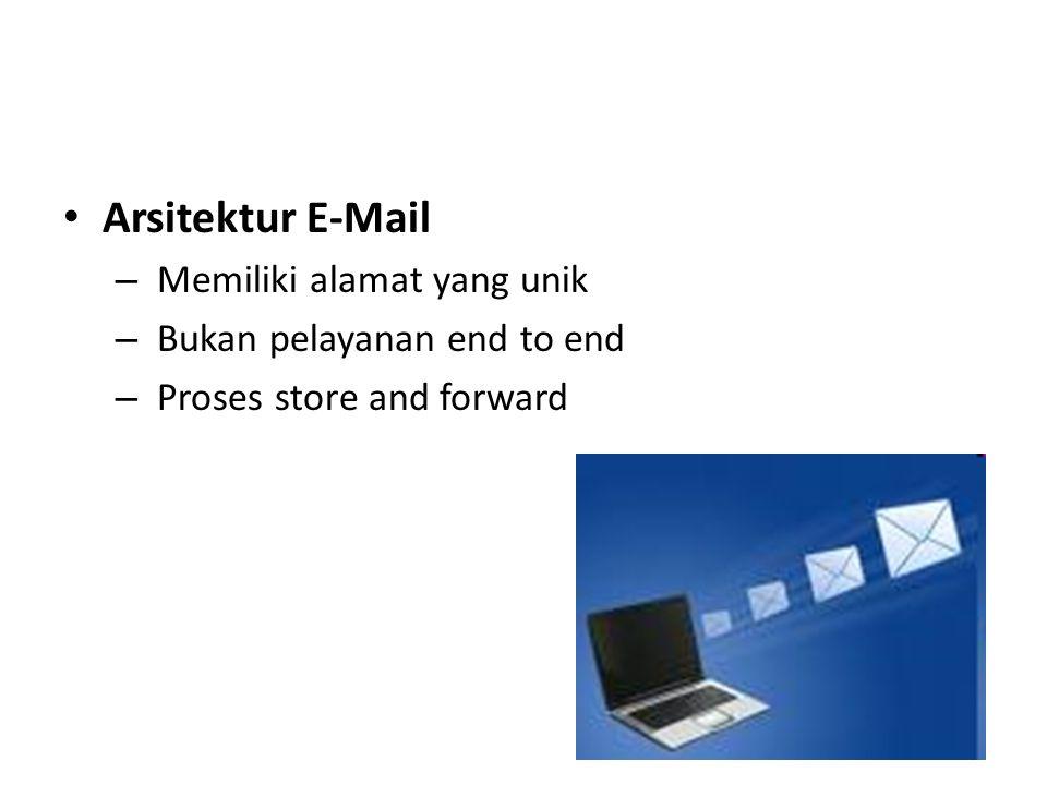 • Arsitektur E-Mail – Memiliki alamat yang unik – Bukan pelayanan end to end – Proses store and forward