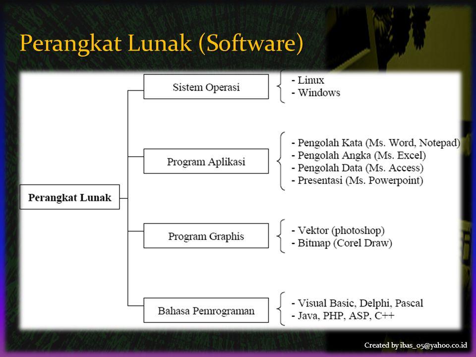 Created by ibas_05@yahoo.co.id  Pengguna (Brainware)  User : Pemakai  Programmer : Pembuat Program  Analist System : Perancang Sistem Informasi (Analisa dan Desain SI)