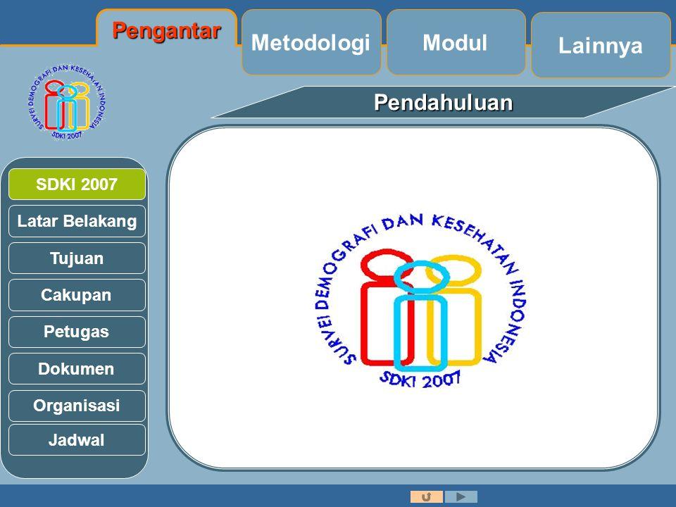 Latar Belakang (1/3) Latar Belakang Tujuan Cakupan Petugas Dokumen Organisasi SDKI 2007 Jadwal  SDKI dirancang untuk menyajikan informasi mengenai tingkat kelahiran, kematian, KB dan kesehatan reproduksi.
