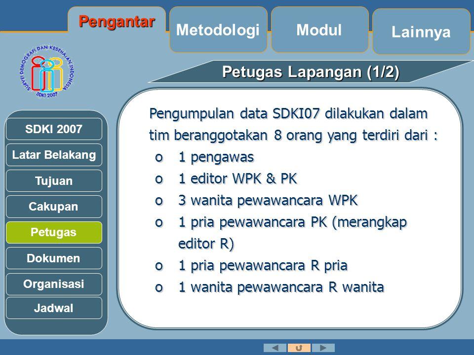 Latar Belakang Tujuan Cakupan Petugas Dokumen Organisasi SDKI 2007 Petugas Lapangan (1/2) Pengumpulan data SDKI07 dilakukan dalam tim beranggotakan 8 orang yang terdiri dari : o1 pengawas o1 editor WPK & PK o3 wanita pewawancara WPK o1 pria pewawancara PK (merangkap editor R) o1 pria pewawancara R pria o1 wanita pewawancara R wanita Jadwal Lainnya Modul Metodologi Pengantar