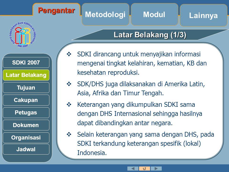 Latar Belakang Tujuan Cakupan Petugas Dokumen Organisasi SDKI 2007 Dokumen (1/2) 1.Daftar/dokumen administrasi/penunjang: •Listing RT hasil Sakernas 2007 (SAK07-L(II)) •Sketsa peta BS hasil listing Sakernas 2007 •Daftar Sampel RT terpilih SDKI07 (SDKI07- DSRT) 2.Daftar Pertanyaan/Kuesioner •Daftar SDKI07-RT •Daftar SDKI07-WPK •Daftar SDKI07-PK •Daftar SDKI07-R Jadwal Lainnya Modul Metodologi Pengantar