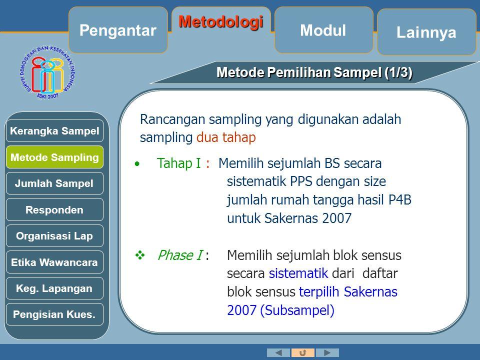 Metode Pemilihan Sampel (1/3) Rancangan sampling yang digunakan adalah sampling dua tahap •Tahap I : Memilih sejumlah BS secara sistematik PPS dengan size jumlah rumah tangga hasil P4B untuk Sakernas 2007  Phase I :Memilih sejumlah blok sensus secara sistematik dari daftar blok sensus terpilih Sakernas 2007 (Subsampel) Metode Sampling Jumlah Sampel Kerangka Sampel Responden Organisasi Lap Etika Wawancara Keg.