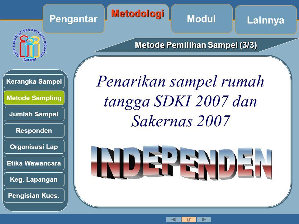 Metode Pemilihan Sampel (3/3) Penarikan sampel rumah tangga SDKI 2007 dan Sakernas 2007 Metode Sampling Jumlah Sampel Kerangka Sampel Responden Organisasi Lap Etika Wawancara Keg.