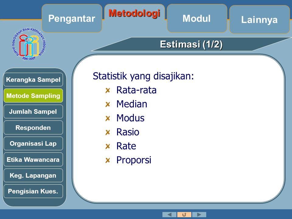 Estimasi (1/2) Metode Sampling Jumlah Sampel Kerangka Sampel Responden Organisasi Lap Etika Wawancara Keg.