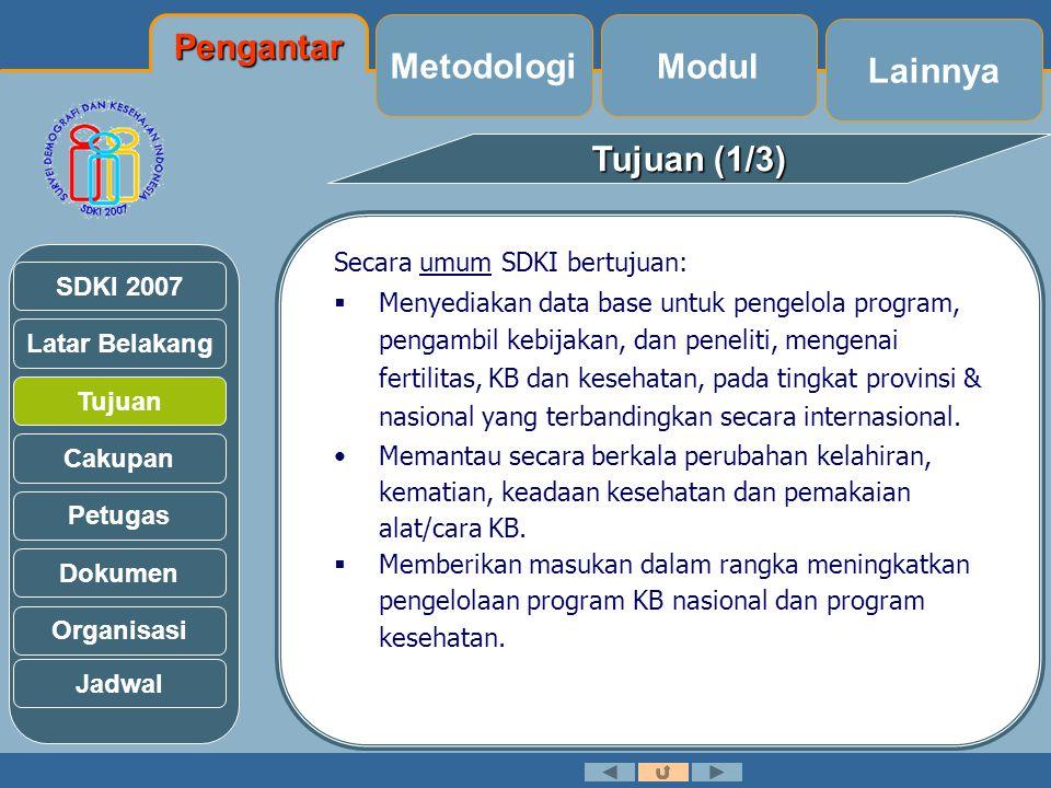 Latar Belakang Tujuan Cakupan Petugas Dokumen Organisasi SDKI 2007 Tujuan (2/3) Jadwal SDKI Mengumpulkan data a.l.