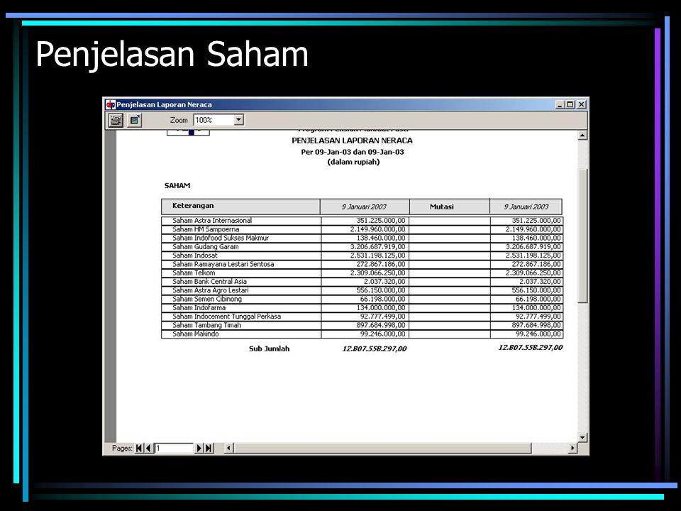 Penjelasan Saham