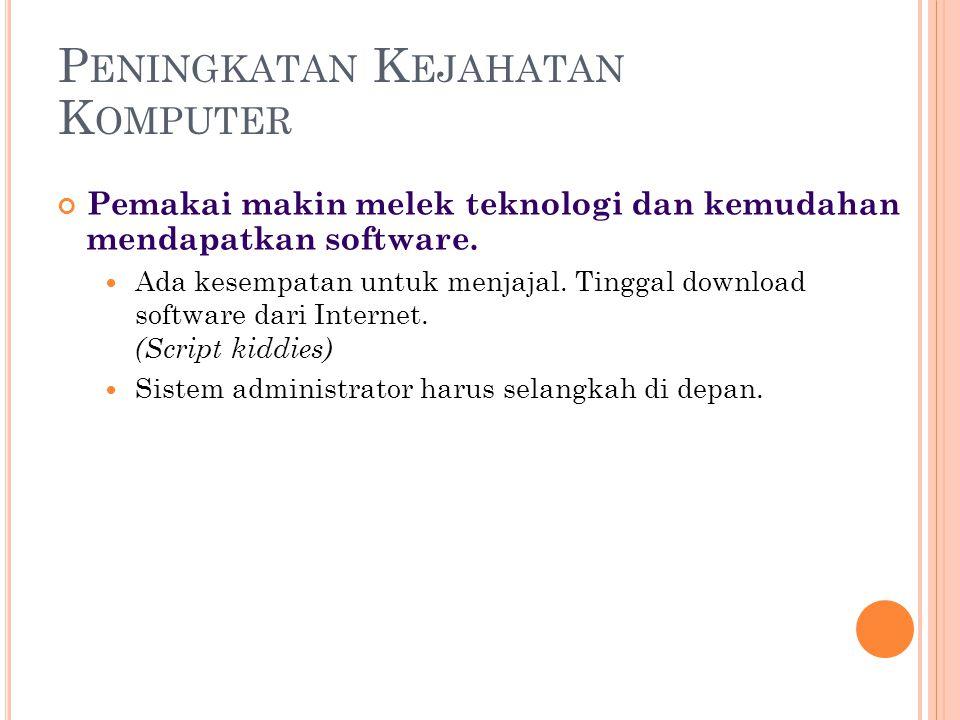 P ENINGKATAN K EJAHATAN K OMPUTER Pemakai makin melek teknologi dan kemudahan mendapatkan software.  Ada kesempatan untuk menjajal. Tinggal download