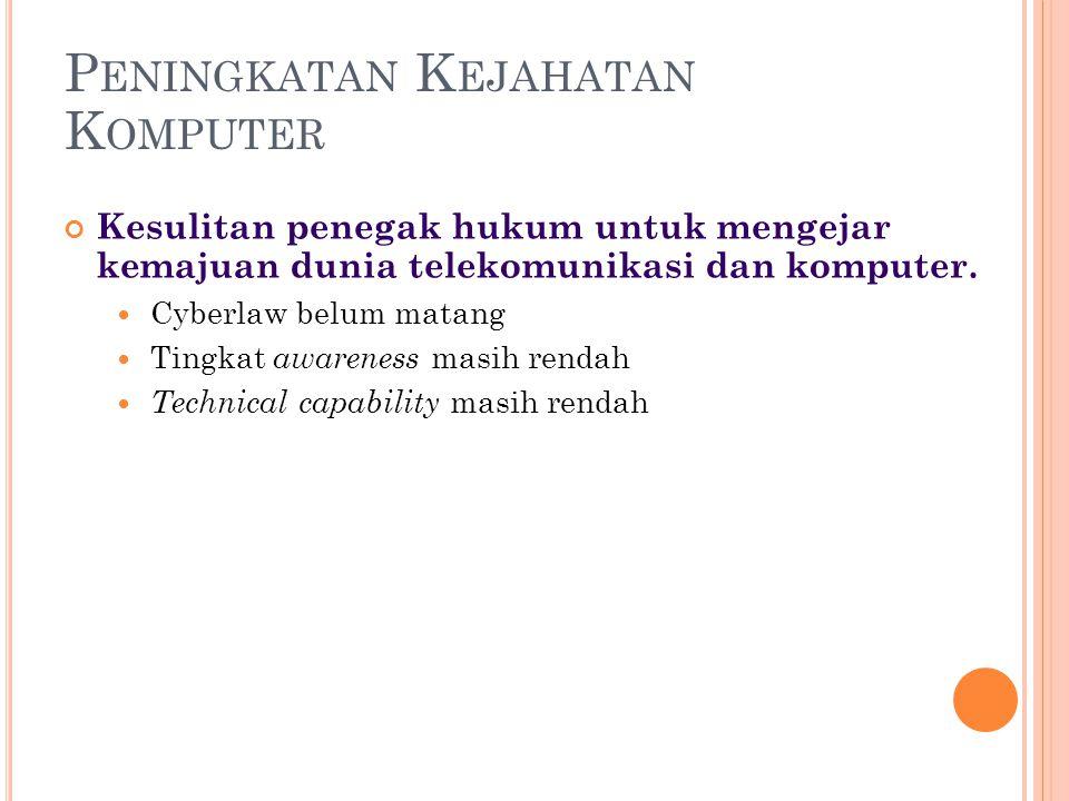 P ENINGKATAN K EJAHATAN K OMPUTER Kesulitan penegak hukum untuk mengejar kemajuan dunia telekomunikasi dan komputer.