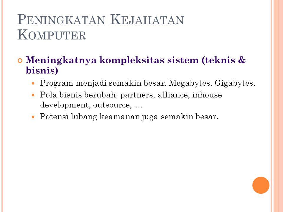 Meningkatnya kompleksitas sistem (teknis & bisnis)  Program menjadi semakin besar. Megabytes. Gigabytes.  Pola bisnis berubah: partners, alliance, i