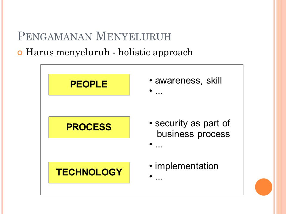 P ENGAMANAN M ENYELURUH Harus menyeluruh - holistic approach PEOPLE PROCESS TECHNOLOGY • awareness, skill •...